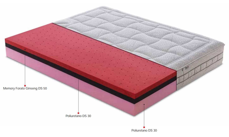 Materasso Marsiglia OmniaFlex Dormire Bene 0828 354664  opinioni lettino piazza materassi materassi